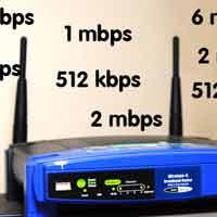 Tes kecepatan 7 provider